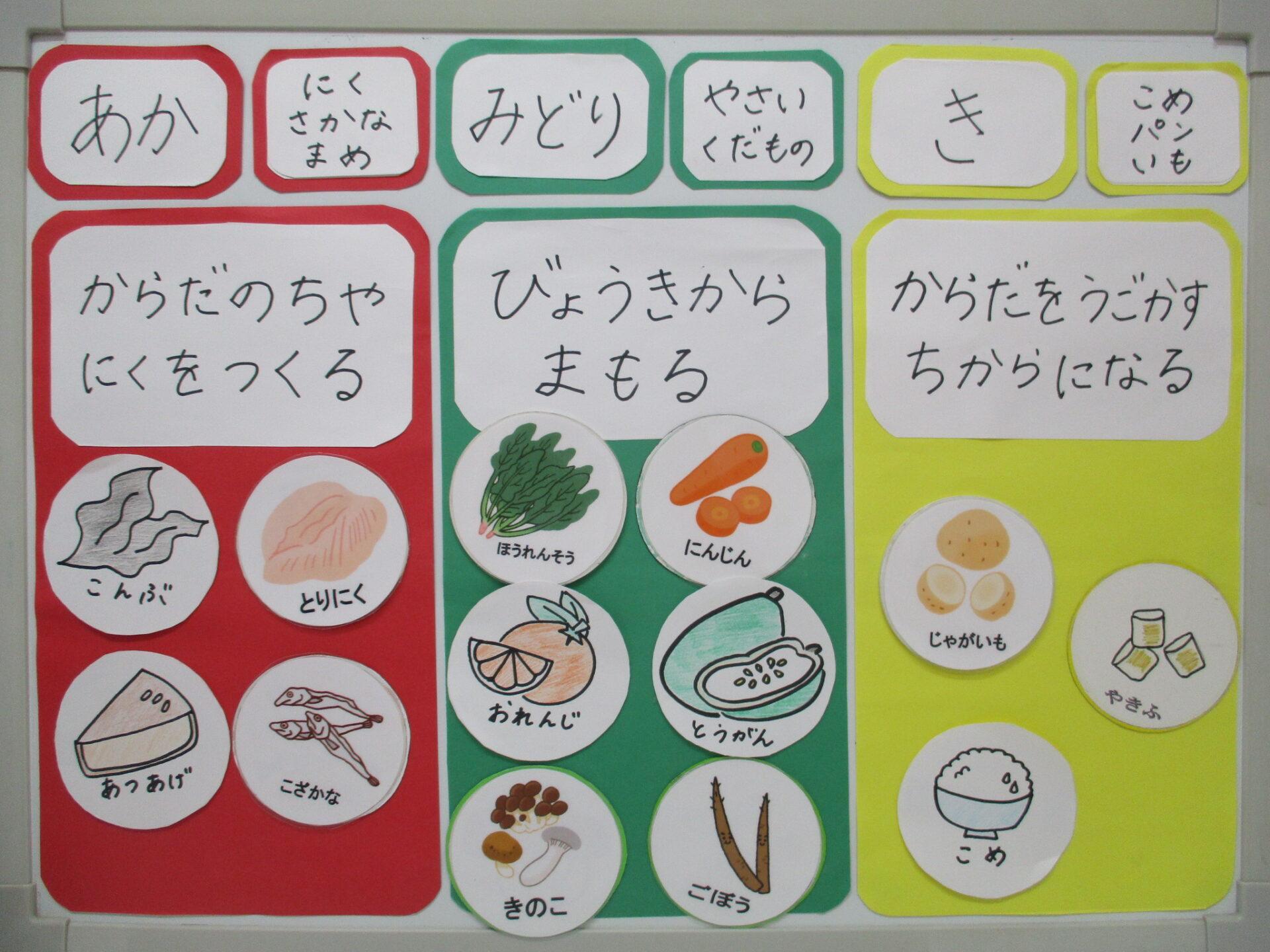 食育  食べ物のグループ分け(赤・黄・緑) 画像